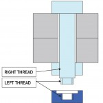 External threading on the screw with a breaking system like a left threaded nut