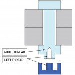 Tapping into the screw with a breaking system like a left threaded screw
