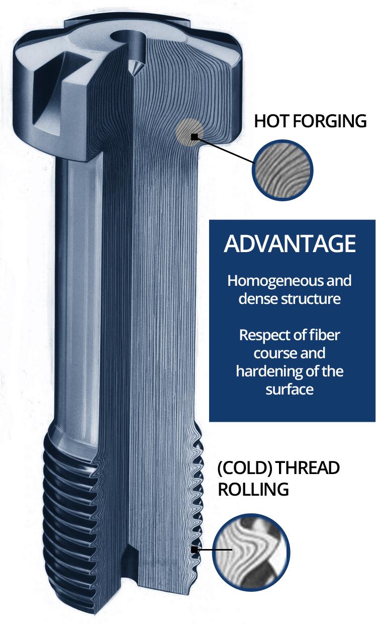 Respect du fibrage grâce aux procédés de forgeage et de roulage - Amélioration des caractéristiques mécaniques de la pièce